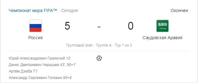 Россия - Саудовская Аравия. Результат