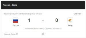 Россия - Кипр. Счет
