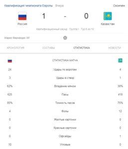 09.09. 2019. Россия - Казахстан. Второй тайм