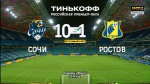 Сочи-Ростов 2020