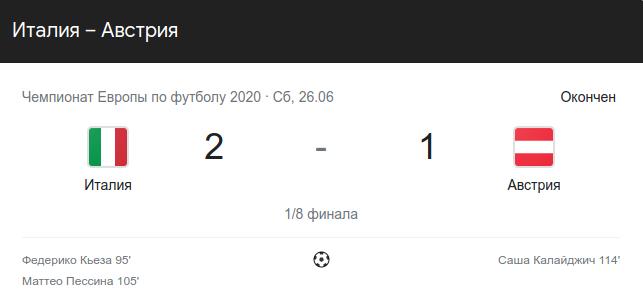 Евро-2020. Италия — Австрия