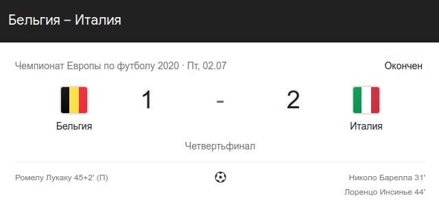 Евро-2020. Бельгия — Италия