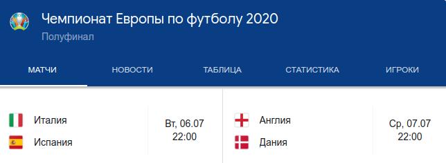 Евро-2020. Полуфиналы